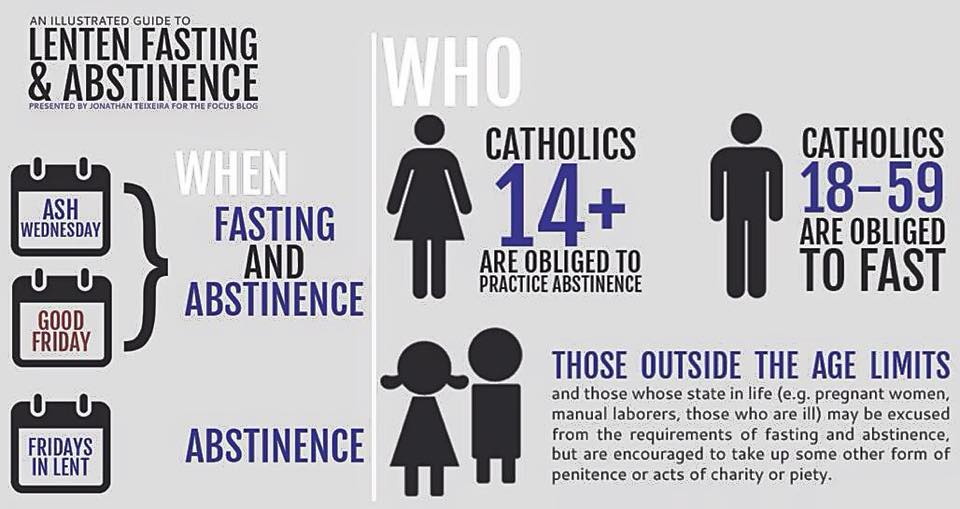 Image result for lenten fast and abstinence rules